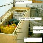 Погребок на балконе
