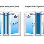 Разника между штульповым и пластиковым окном