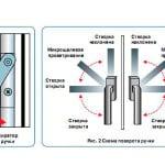 Регулировка оконной фурнитуры