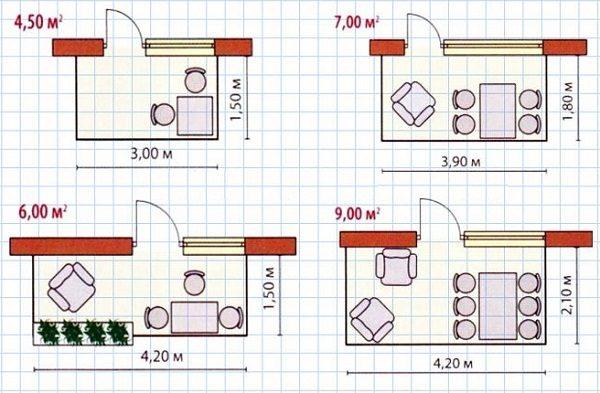 Как сделать балкон в деревянном доме своими руками