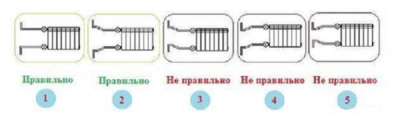 Можно ли устанавливать батареи на балконе: согласование, что нужно учесть, порядок действий