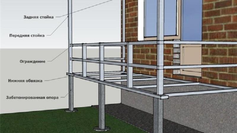 Пристройка балкона: получение разрешения и выполнение работ